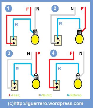 4formasdeconectarb