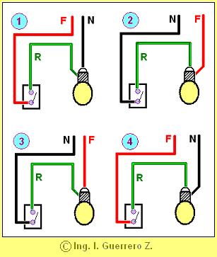 Conectando una lámpara incandescente.