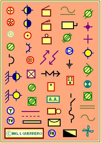 "* "" SIMBOLOGIA ELECTRICA "" * Simbolos-identif75a"
