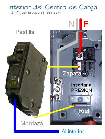 T picos de instalaciones el ctricas el espacio del ing for Clases de termostatos