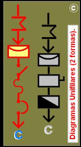 D. Unifilar