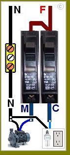 Dos Interruptores Termomagnéticos