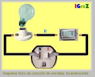 Instalaciones electricas varias (Nivel Básico)