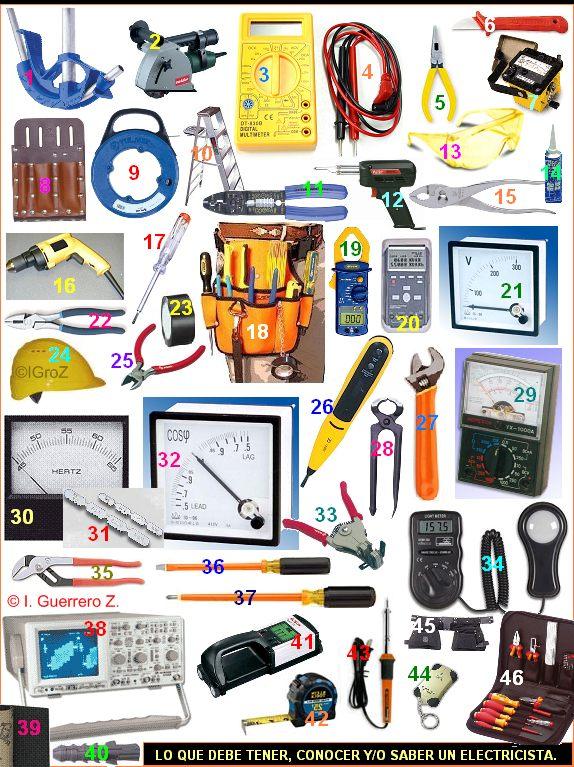 5 Herramientas básicas de un electricista