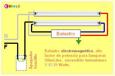 Balastro electromagnético