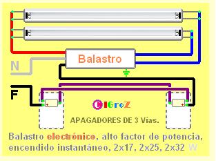 Curso de instalaciones el ctricas tema 47 instalaci n de - Como colocar una lampara ...