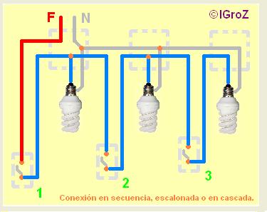 Conexión en secuencia
