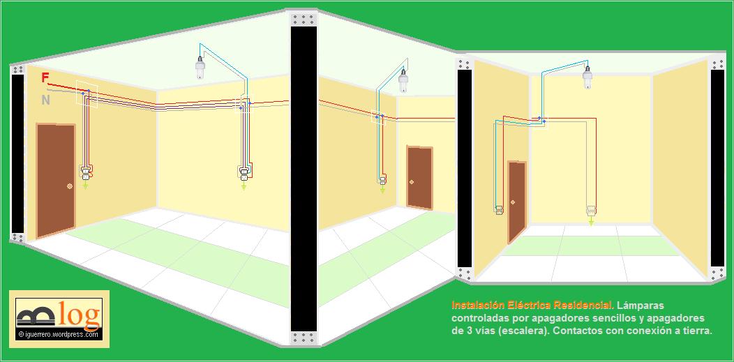 Tópicos de Instalaciones Eléctricas.   el espacio del ing