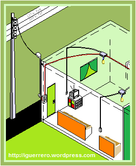Instalaciones el ctricas el espacio el ctrico del ing for Instalacion electrica de una vivienda paso a paso