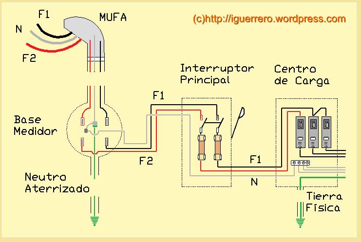 T picos de instalaciones el ctricas el espacio del ing for Como conectar una ducha electrica