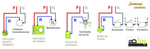 conexionessimilares