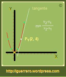 semejanza-entre-tangente-y-secante3