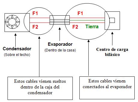 Instalacion De Un Mini Split Aire Acondicionado Taringa