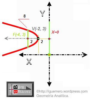 T picos de geometr a anal tica el espacio del ing i for Significado de fuera