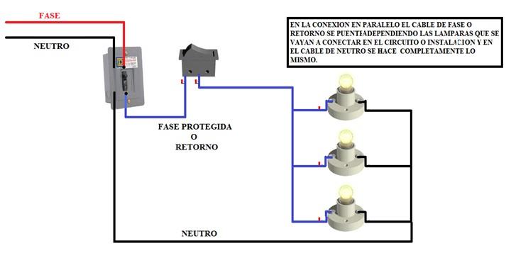 Colaboraci 243 N Sobre Pr 225 Cticas De Electricidad El Espacio