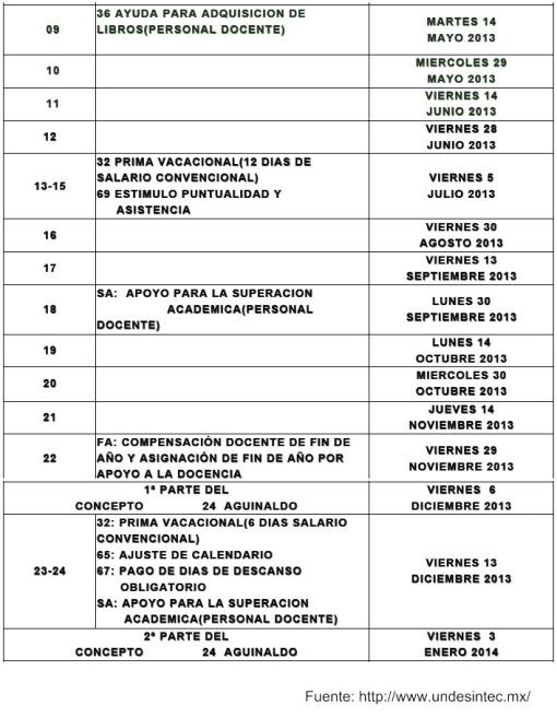 Calendario Pagos 2013