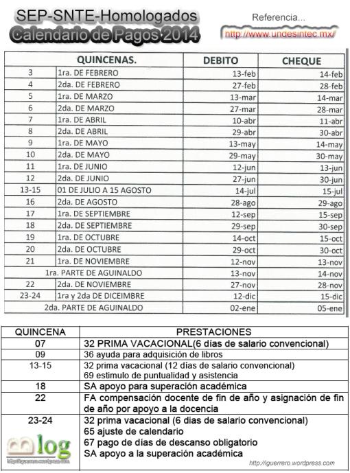 Calendario de pagos 2014