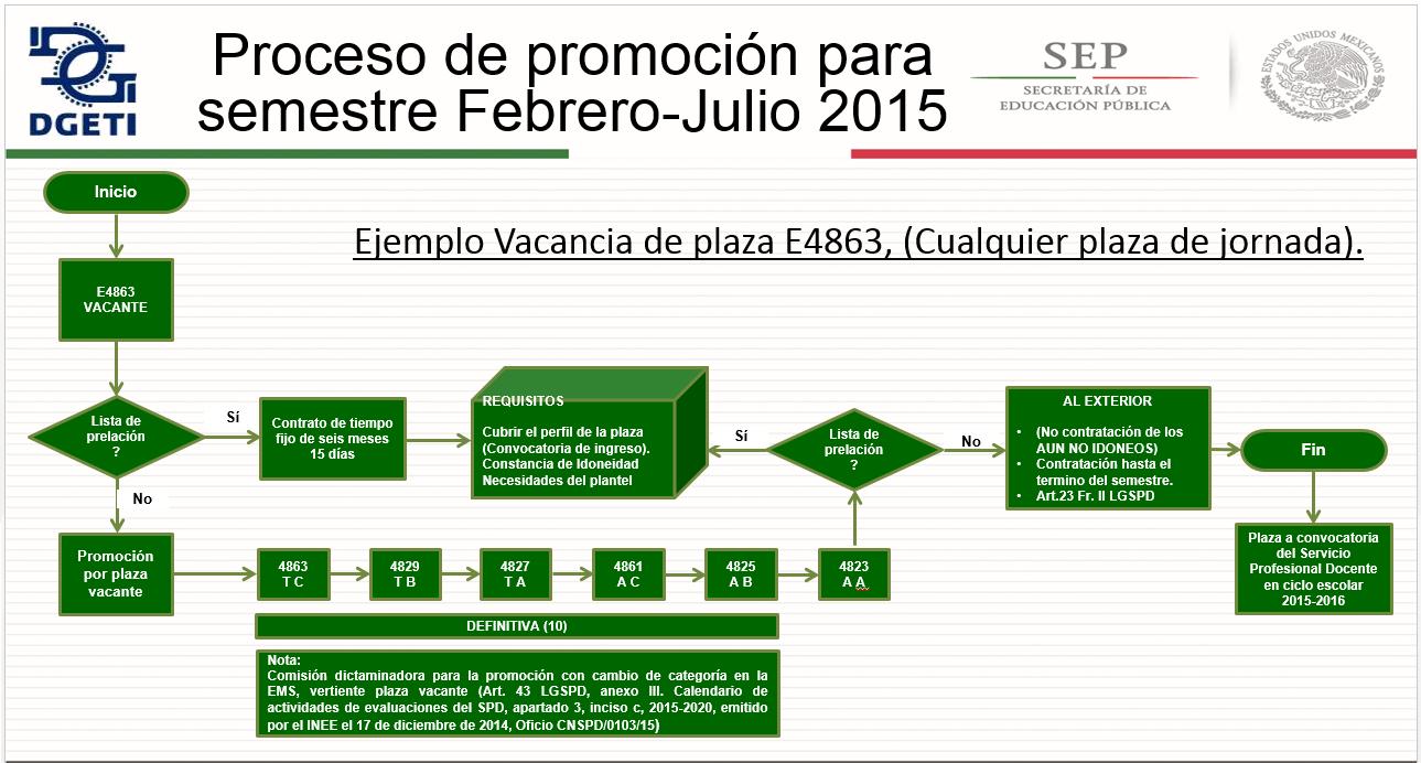 """... for """"Calendario De Pagos De La Dgeti 2016"""" – Calendar 2015"""
