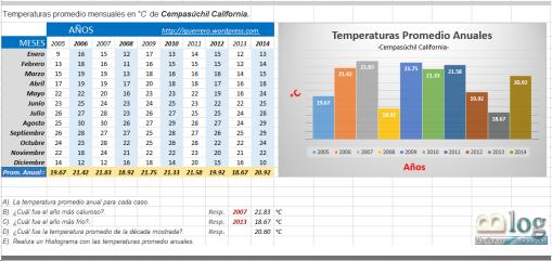 Solucion Problema Temperaturas