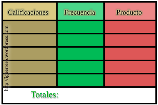 Tabla de Datos Agrupados