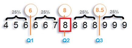 Cuartil7PS
