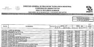 Tabulador Sueldos Administrativo 2016